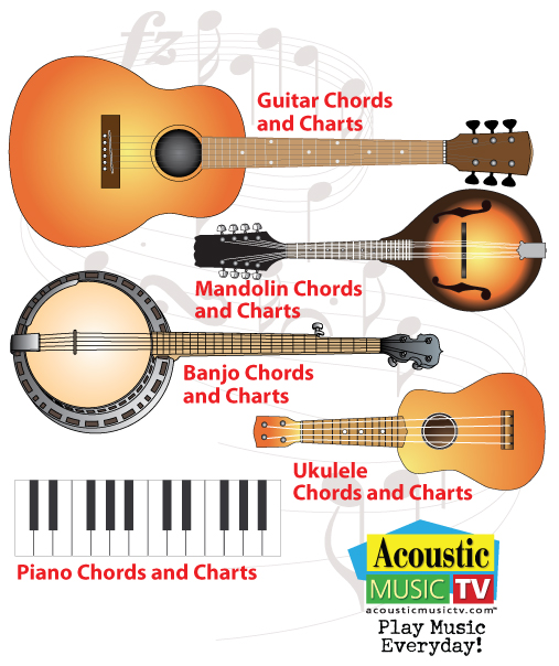 Acoustic Music TV Chords and Charts, guitar, mandolin, banjo, ukulele