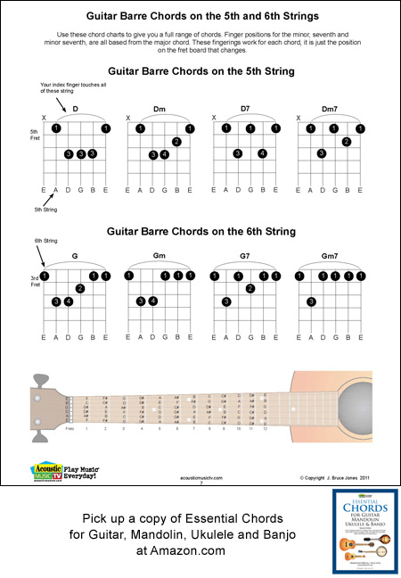 Guitar Barre Chord Fingering, Acoustic Music TV
