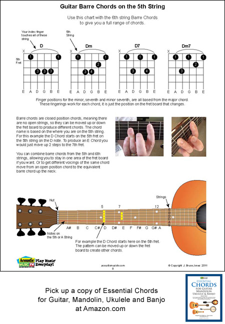 Guitar Barre Chords on 5th String, Acoustic Music TV