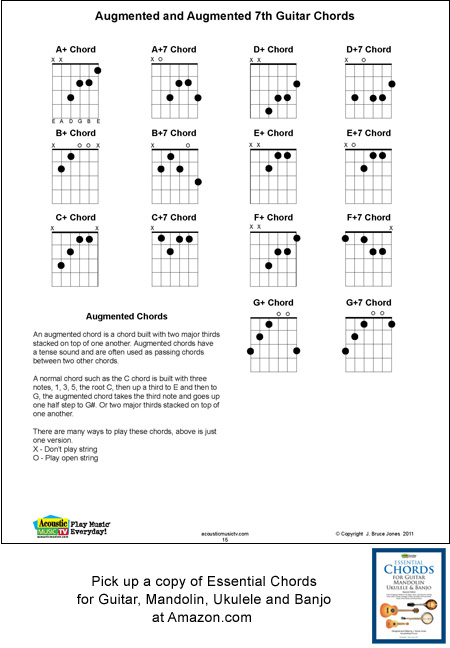 Guitar Augmented Chords Fingering Chart Acoustic Music Tv