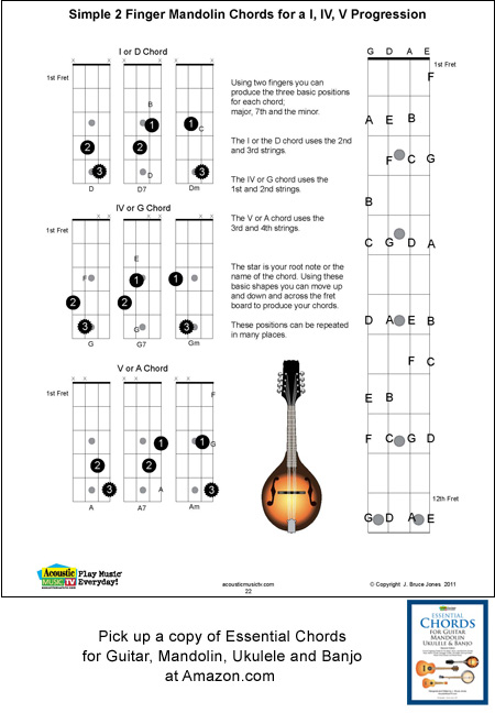 2 Finger Mandolin Chords for 1,4,5 Progression