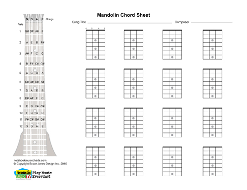 Mandolin Blank Printable Chord Boxes, Acoustic Music TV