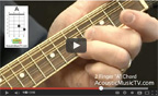 How to Play a 2 finger Mandolin A chord