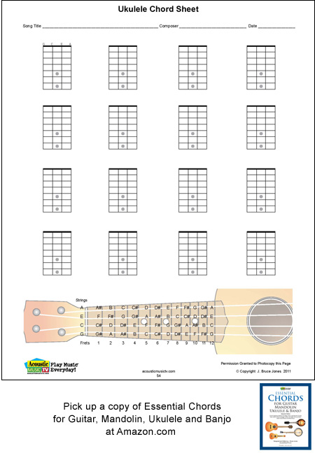 Ukulele Blank Printable Chord Boxes, Acoustic Music Tv