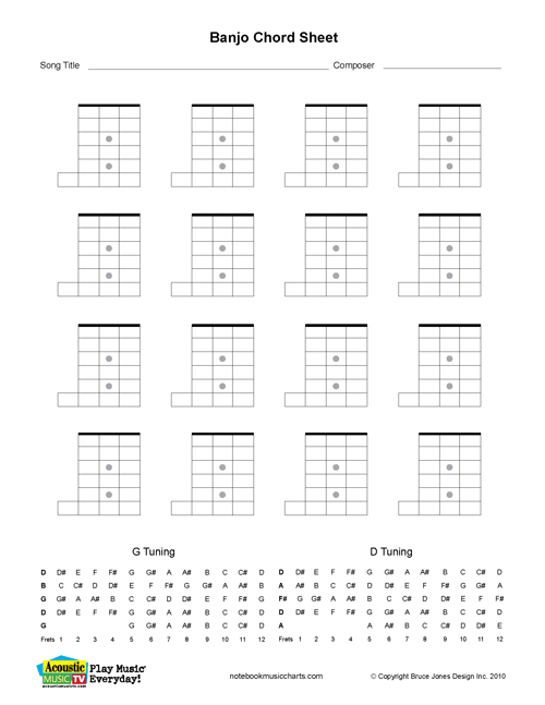 Guitar guitar chords bakit ba : Banjo : banjo tablature paper Banjo Tablature Paper as well as ...