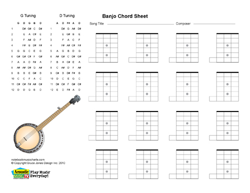 banjo printable blank chord boxes acoustic music tv. Black Bedroom Furniture Sets. Home Design Ideas