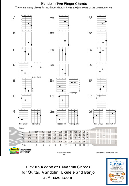image about Printable Ukulele Chord Chart for Beginners referred to as Mandolin 2 Finger Chord Chart
