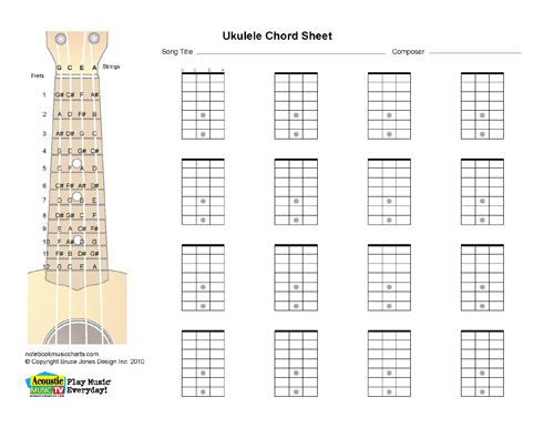 photograph about Printable Ukulele Chord Chart for Beginners titled Ukulele Blank Chord Bins, Acoustic Tunes Television set